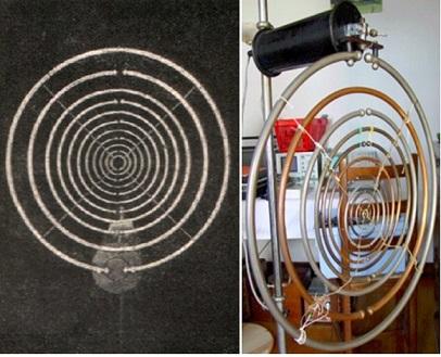 Георгий Лаховский - изобретатель электромагнитного прибора для лечения клеток.