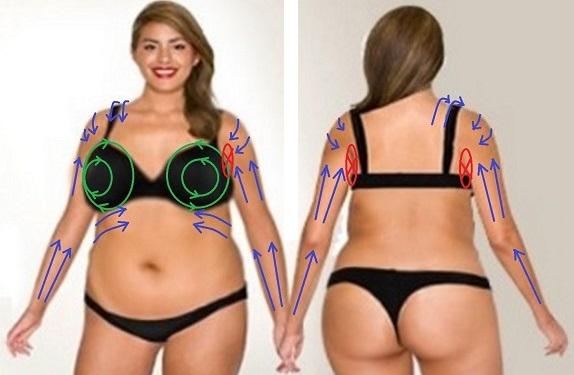 Вакуумный массаж груди, плеч и рук