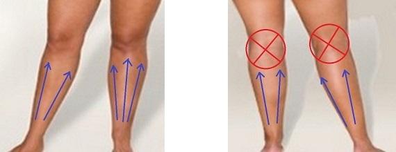 Вакуумный массаж ног (голени)