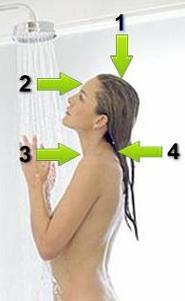 Как принимать контрастный душ.