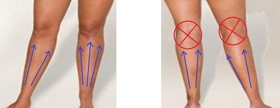 Вакуумный массаж ног (голени) - массажные линии
