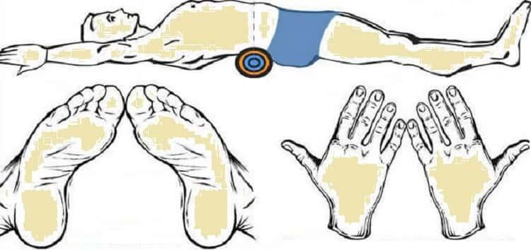 Упражнение для позвоночника - метод Фукуцудзи (положение ступней - ног и ладоней - рук)